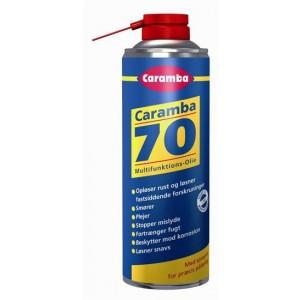 sprayolie Caramba
