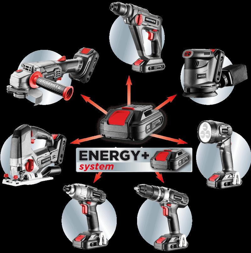 Energi+ system